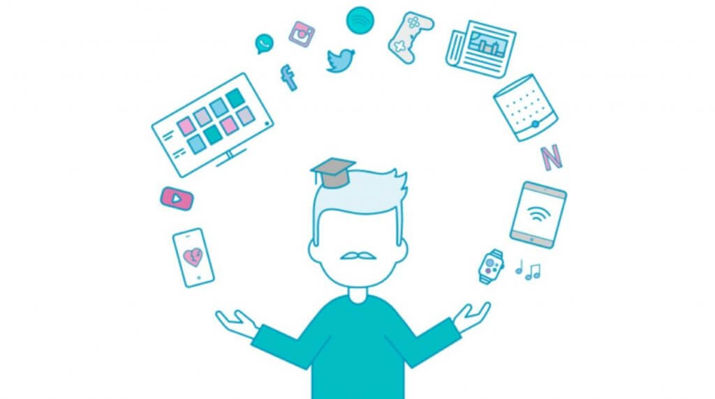 digitale communicatie digimeter